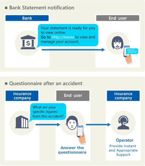 Bank Statement notification / Questionnaire after an accident
